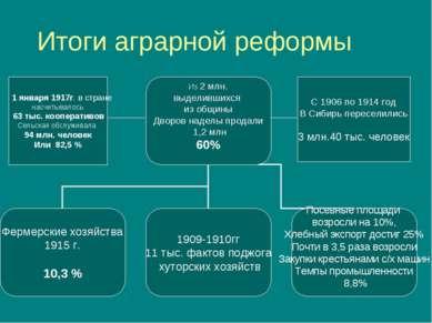 Итоги аграрной реформы С 1906 по 1914 год В Сибирь переселились 3 млн.40 тыс....