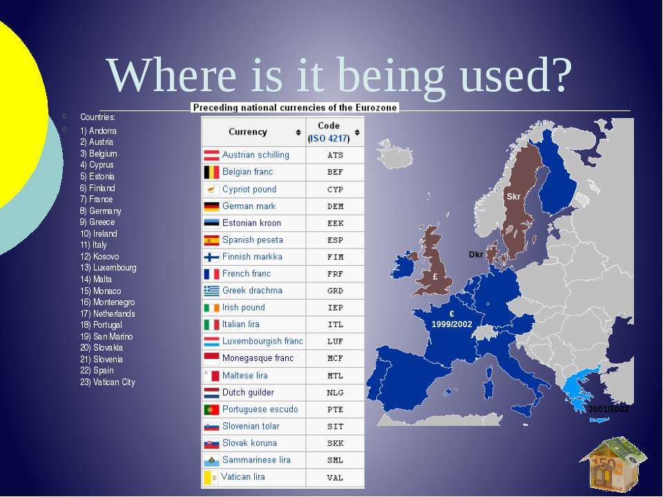 Where is it being used? Countries: 1) Andorra 2) Austria 3) Belgium 4) Cyprus...