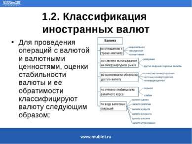 1.2. Классификация иностранных валют Для проведения операций с валютой и валю...