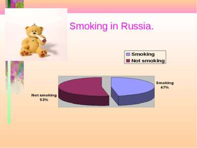 Smoking in Russia.