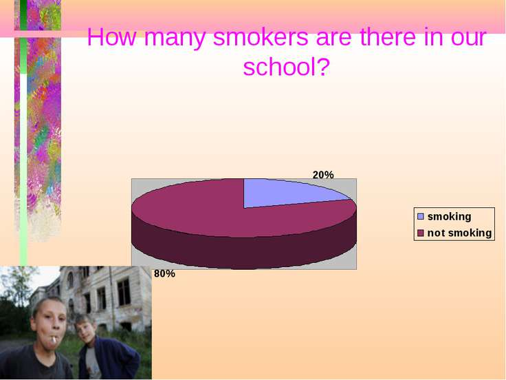 How many smokers are there in our school?