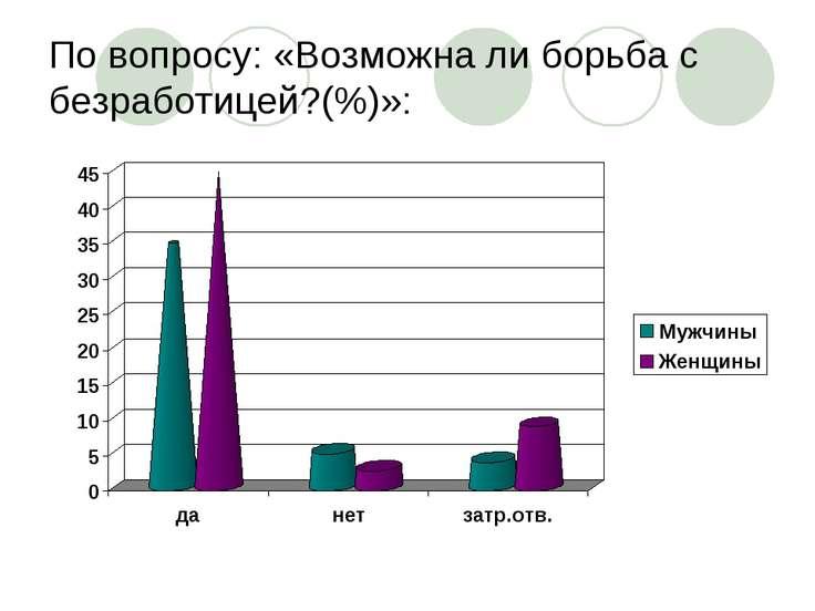 По вопросу: «Возможна ли борьба с безработицей?(%)»: