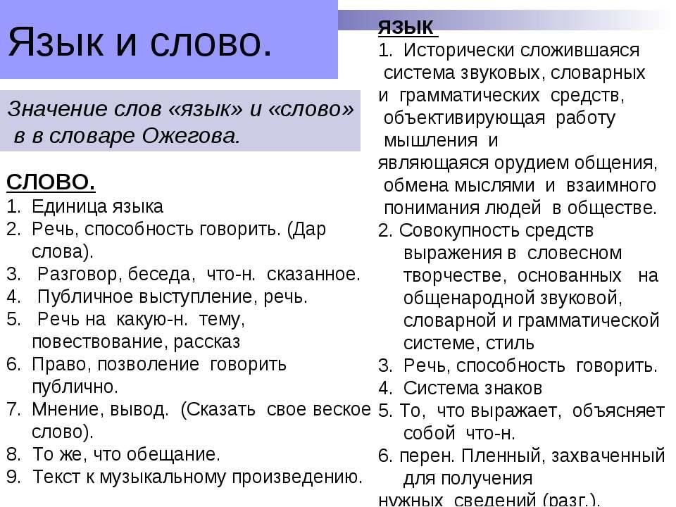 Язык и слово. СЛОВО. Единица языка Речь, способность говорить. (Дар слова). 3...
