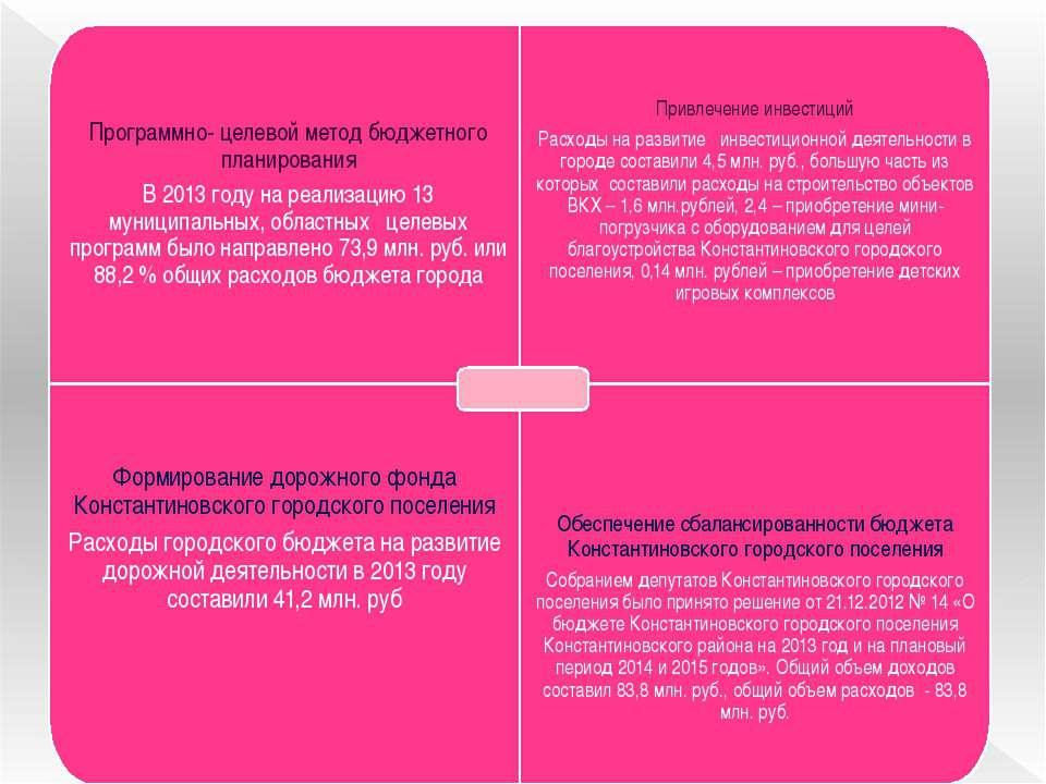 Программно- целевой метод бюджетного планирования В 2013 году на реализацию 1...