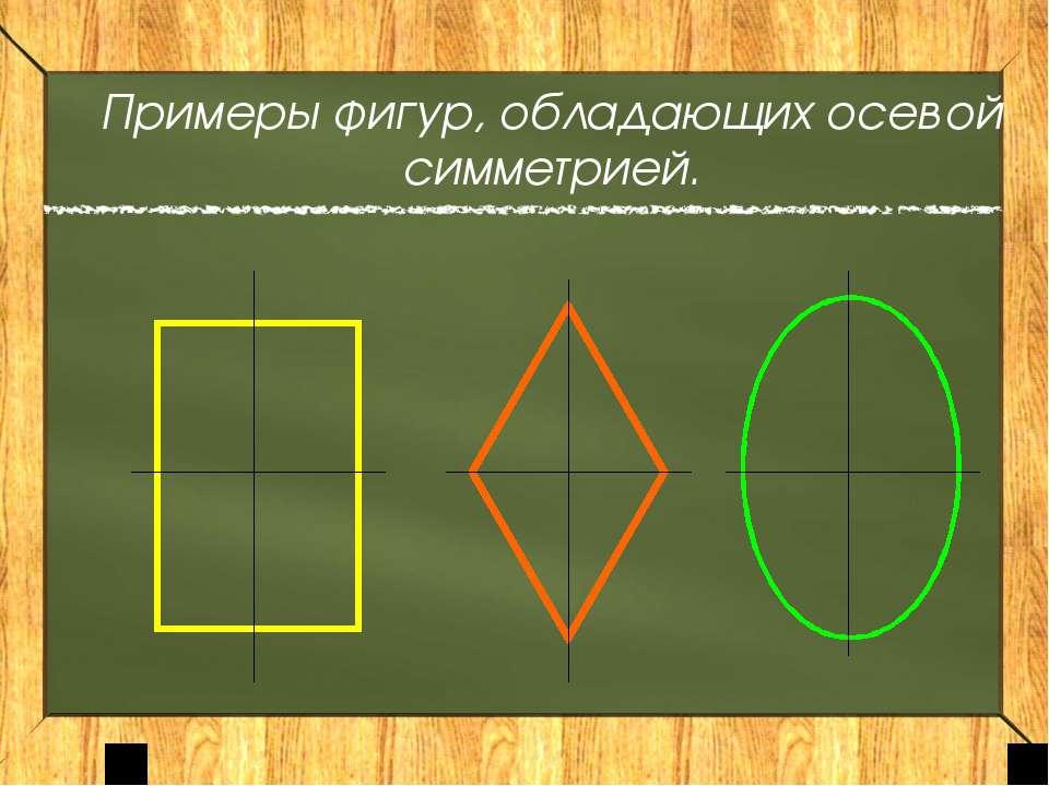 Фигуры, симметричные относительно прямой s