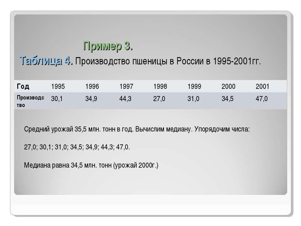 Пример 3. Таблица 4. Производство пшеницы в России в 1995-2001гг. Средний уро...