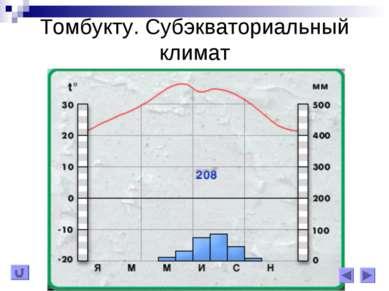 Томбукту. Субэкваториальный климат