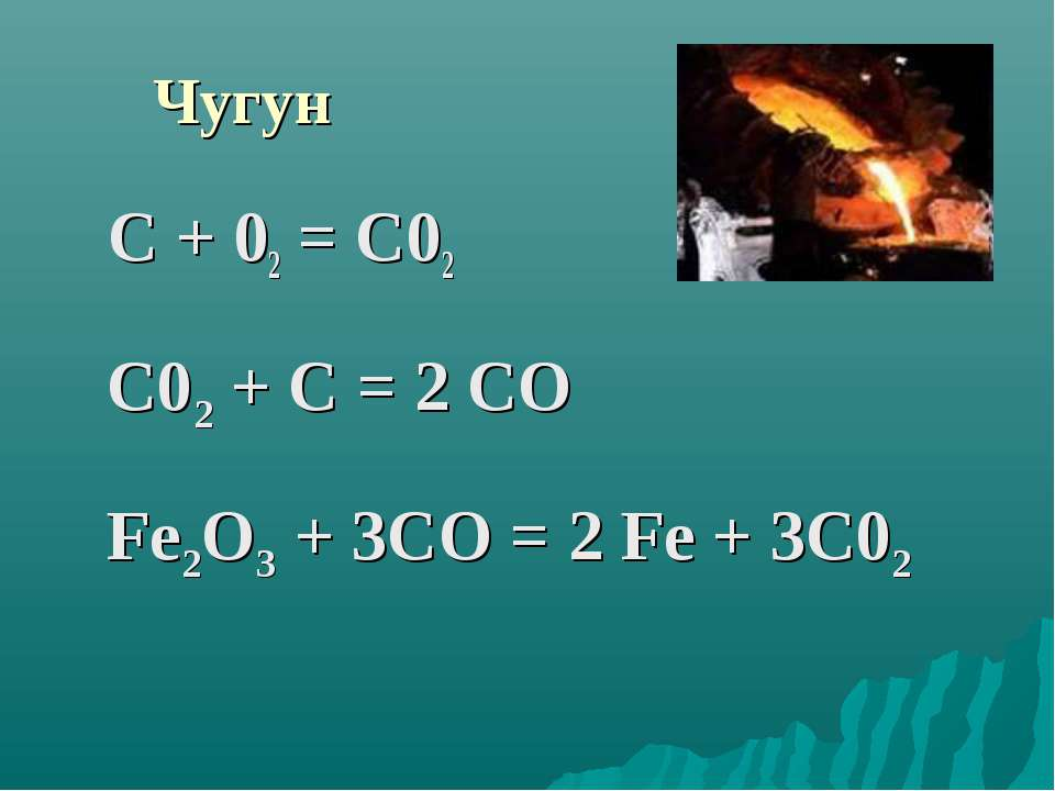 Чугун С + 02 = С02 С02 + С = 2 СО Fе2О3 + 3СО = 2 Fе + 3С02