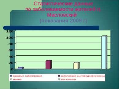 Статистические данные по заболеваемости жителей п. Масловский (показания 2009 г)
