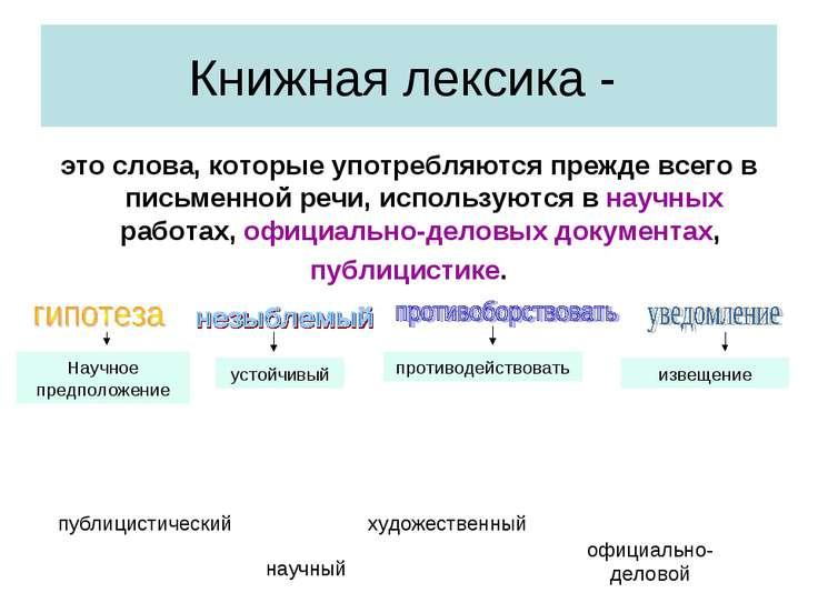 Книжная лексика - это слова, которые употребляются прежде всего в письменной ...