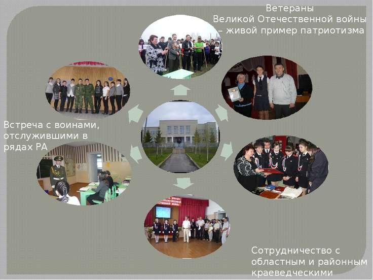 Встреча с воинами, отслужившими в рядах РА Ветераны Великой Отечественной вой...