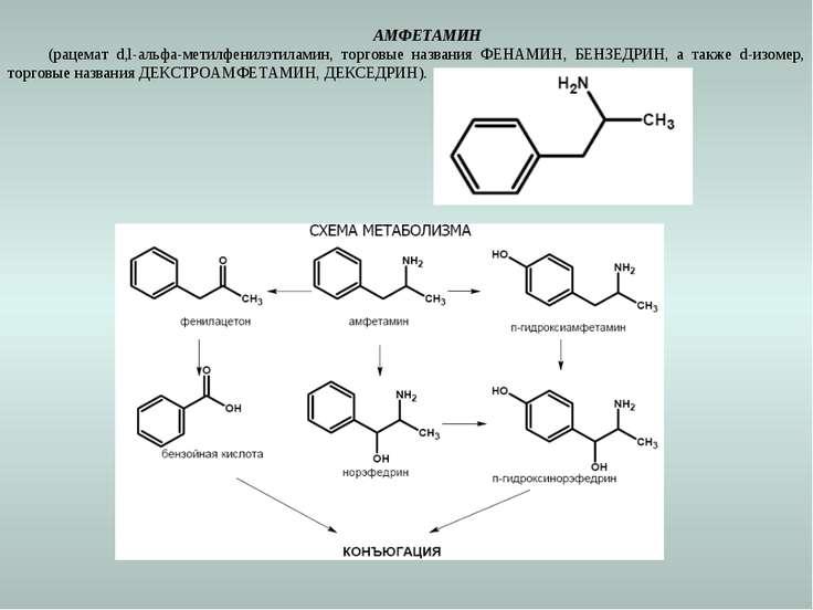 АМФЕТАМИН (рацемат d,l-альфа-метилфенилэтиламин, торговые названия ФЕНАМИН, Б...