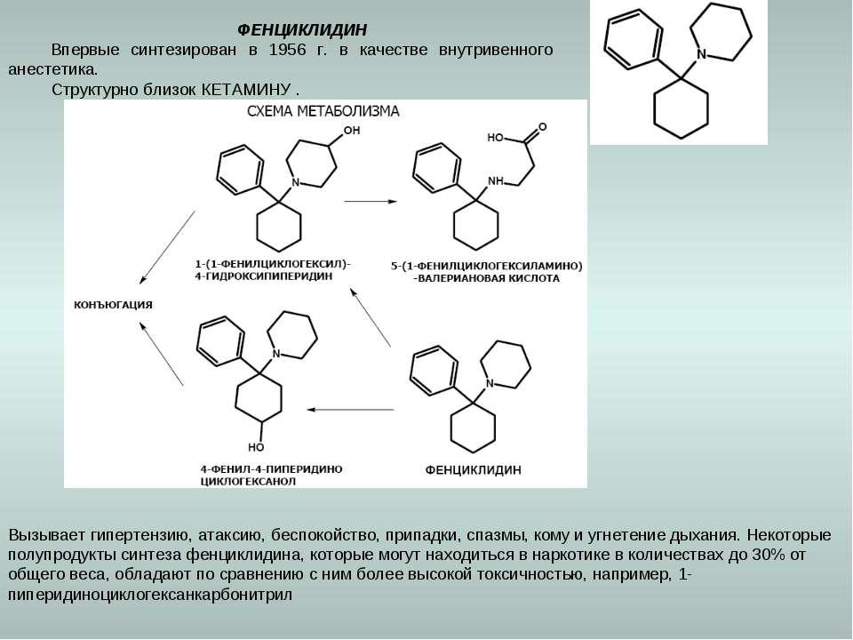 ФЕНЦИКЛИДИН Впервые синтезирован в 1956 г. в качестве внутривенного анестетик...