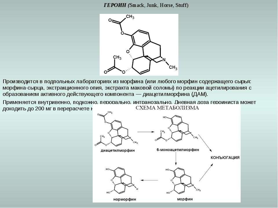 ГЕРОИН (Smack, Junk, Horse, Stuff) Производится в подпольных лабораториях из ...