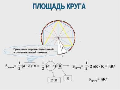 ·(a · n) · h πR2 Sкруга = πR2