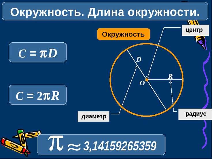 диаметр Окружность Колесо центр R D O радиус p » Окружность. Длина окружности...