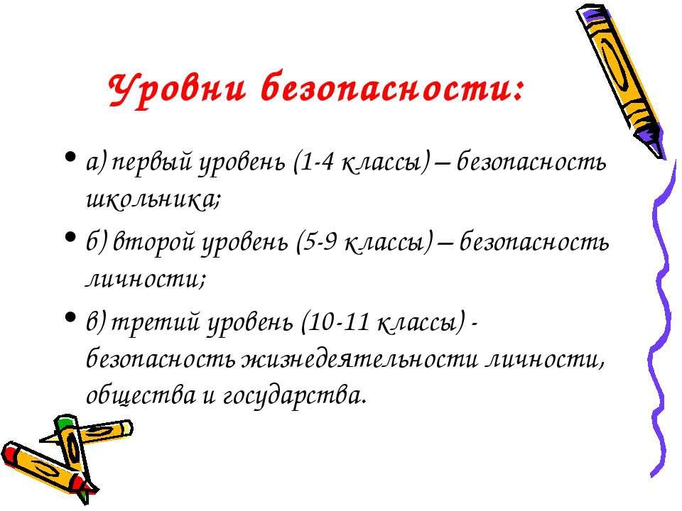 Уровни безопасности: а) первый уровень (1-4 классы) – безопасность школьника;...