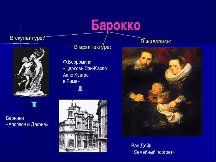 Барокко Бернини «Аполлон и Дафна» Ф.Борромини «Церковь Сан-Карло Алле Куатро ...