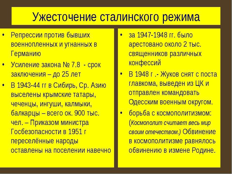 Ужесточение сталинского режима Репрессии против бывших военнопленных и угнанн...