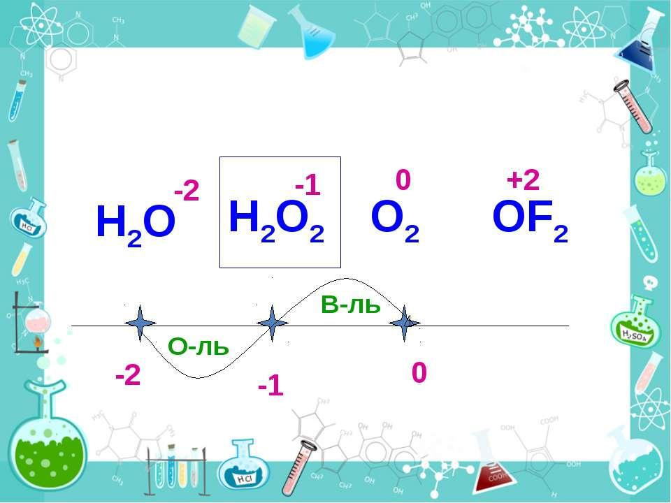 Н2О Н2О2 ОF2 О2 -2 -1 0 +2 -1 -2 0 О-ль В-ль