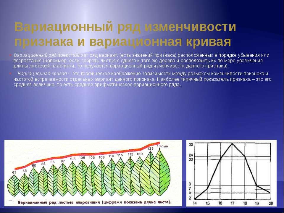 Вариационный ряд изменчивости признака и вариационная кривая Вариационный ряд...