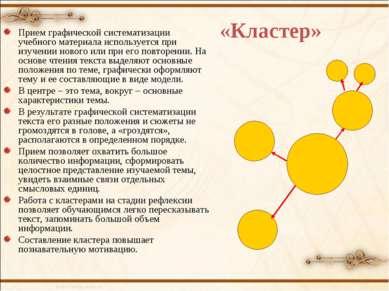 «Кластер» Прием графической систематизации учебного материала используется пр...