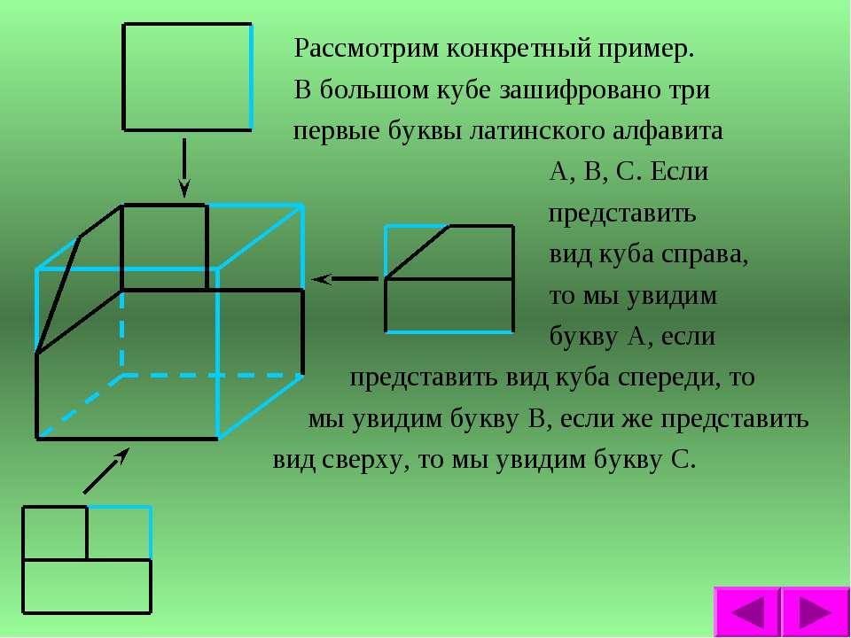 Рассмотрим конкретный пример. В большом кубе зашифровано три первые буквы лат...