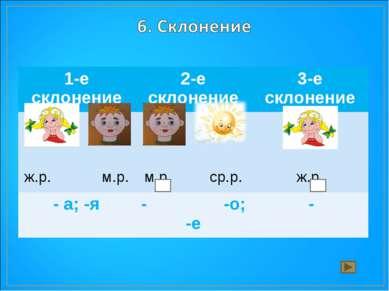 1-е склонение 2-е склонение 3-е склонение ж.р. м.р. м.р. ср.р. ж.р. - а; -я -...