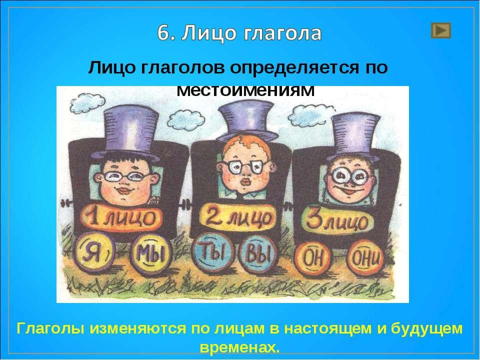 Лицо глаголов определяется по местоимениям Глаголы изменяются по лицам в наст...