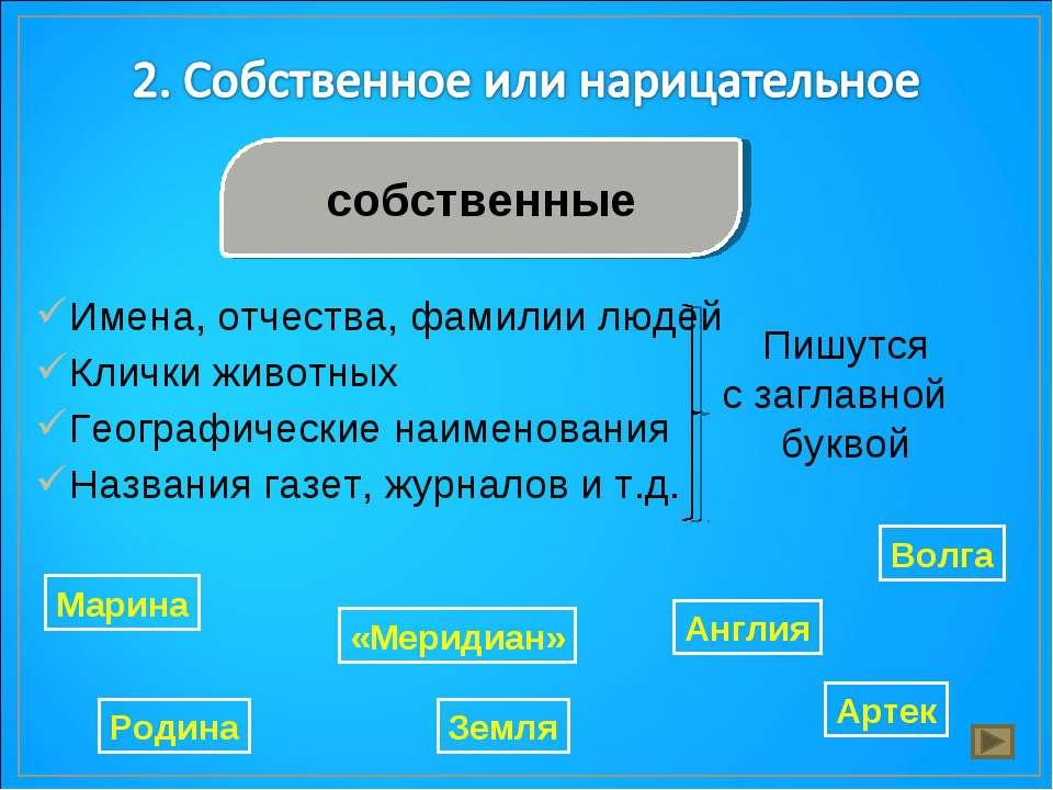 собственные Имена, отчества, фамилии людей Клички животных Географические наи...