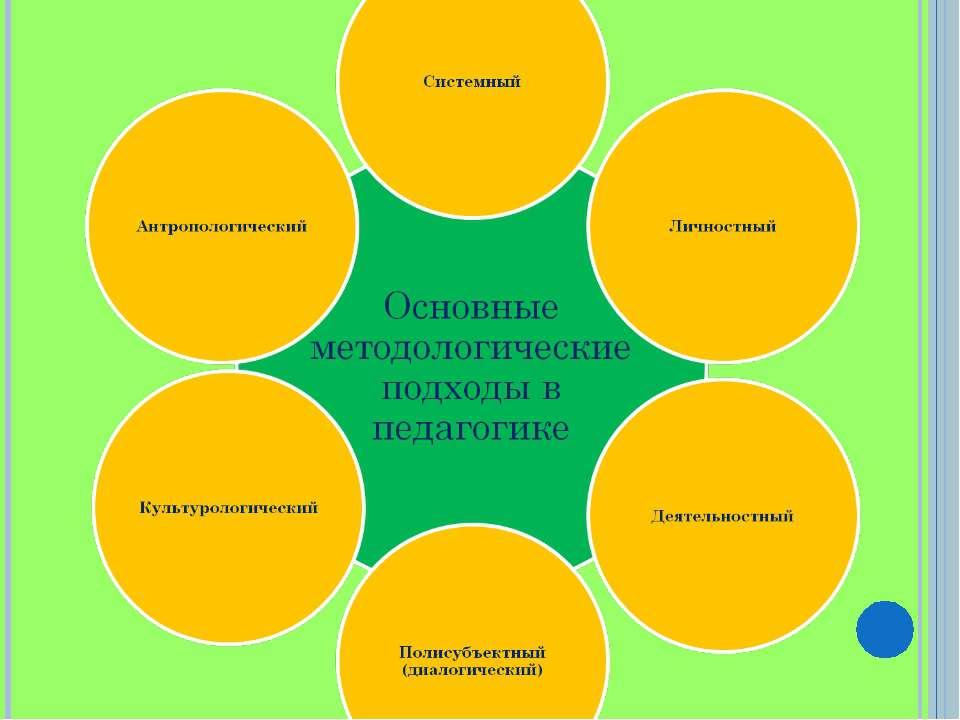 хинди русский картинки подходы в педагогике для мальчика