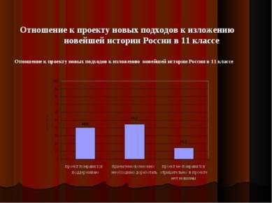 Отношение к проекту новых подходов к изложению новейшей истории России в 11 к...