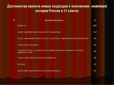 Достоинства проекта новых подходов к изложению новейшей истории России в 11 к...