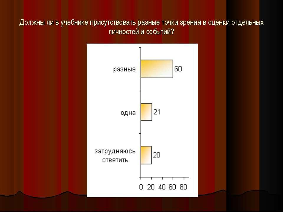 Должны ли в учебнике присутствовать разные точки зрения в оценки отдельных ли...