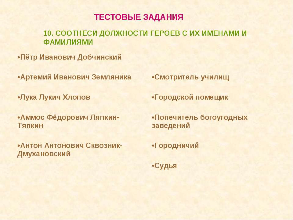 ТЕСТОВЫЕ ЗАДАНИЯ 10. СООТНЕСИ ДОЛЖНОСТИ ГЕРОЕВ С ИХ ИМЕНАМИ И ФАМИЛИЯМИ Пётр ...