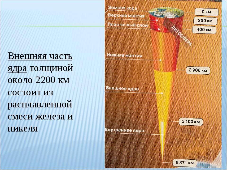 Внешняя часть ядра толщиной около 2200 км состоит из расплавленной смеси желе...