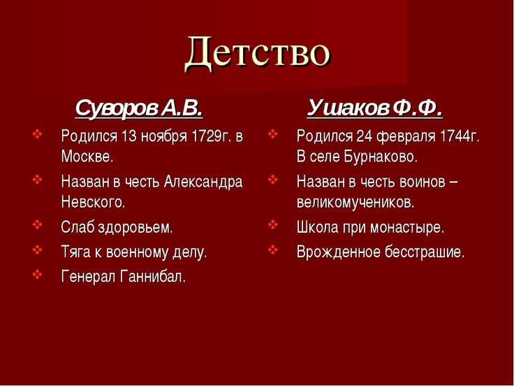Детство Суворов А.В. Родился 13 ноября 1729г. в Москве. Назван в честь Алекса...