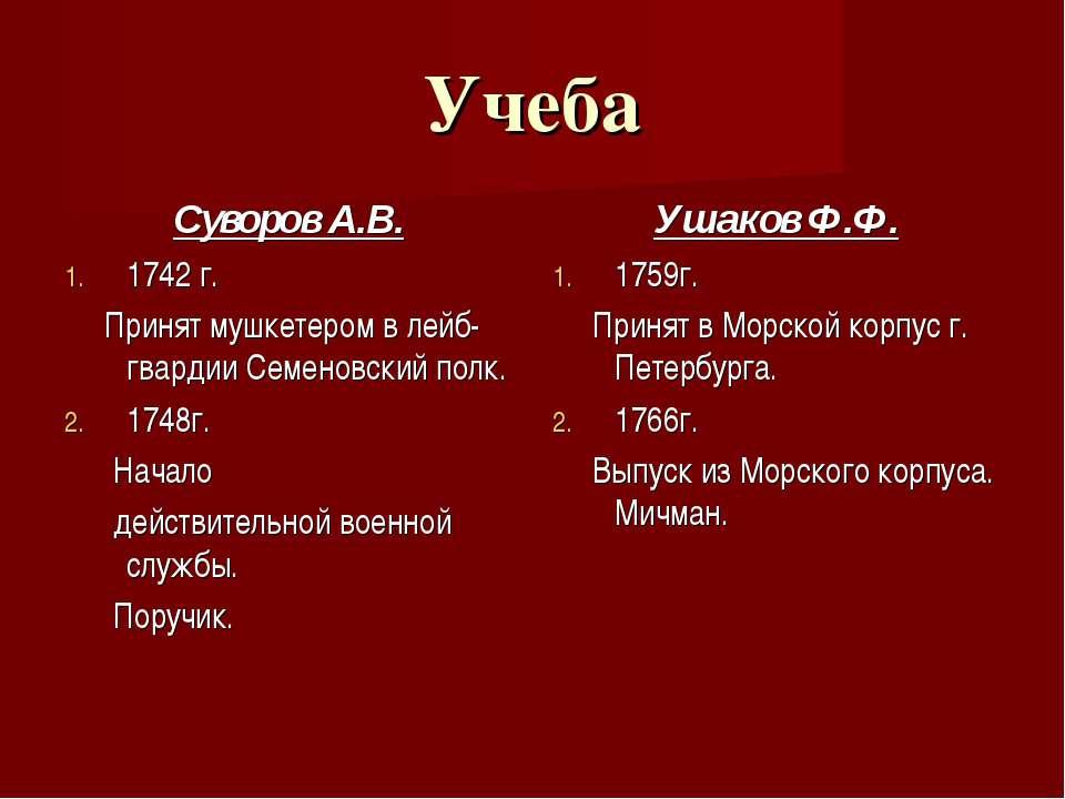 Учеба Суворов А.В. 1742 г. Принят мушкетером в лейб-гвардии Семеновский полк....