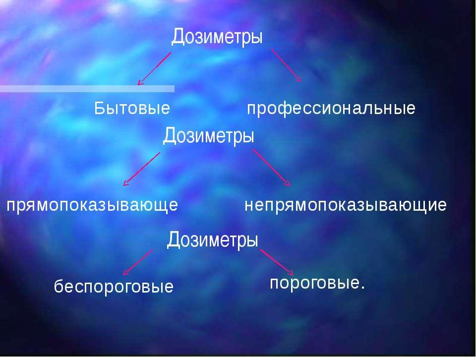 Дозиметры Бытовые профессиональные Дозиметры прямопоказывающе непрямопоказыва...