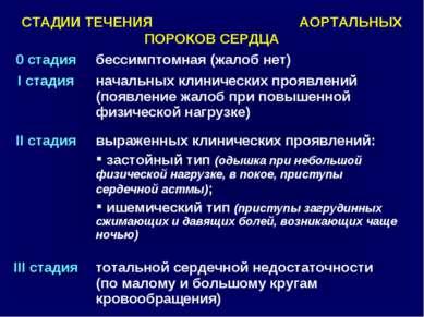 СТАДИИ ТЕЧЕНИЯ АОРТАЛЬНЫХ ПОРОКОВ СЕРДЦА 0 стадия бессимптомная (жалоб нет) I...