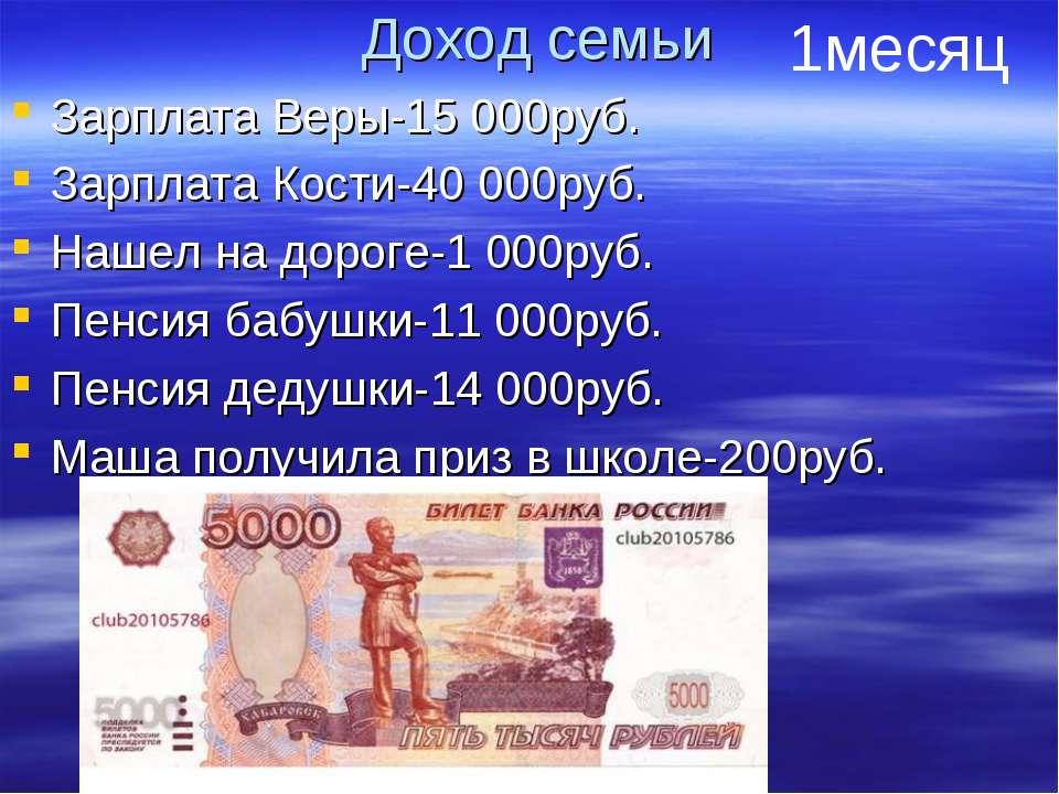 Доход семьи Зарплата Веры-15 000руб. Зарплата Кости-40 000руб. Нашел на дорог...
