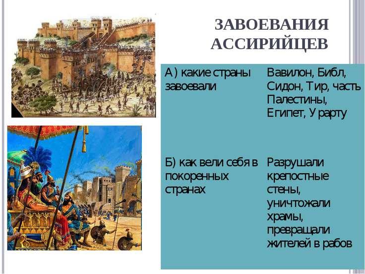 ЗАВОЕВАНИЯ АССИРИЙЦЕВ А) какие страны завоевали Вавилон, Библ, Сидон, Тир, ча...