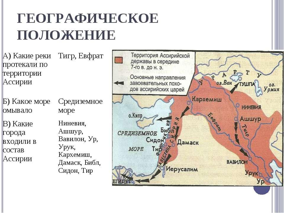 ГЕОГРАФИЧЕСКОЕ ПОЛОЖЕНИЕ А) Какие реки протекали по территории Ассирии Тигр, ...