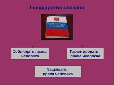 Государство обязано Соблюдать права человека Гарантировать права человека Защ...