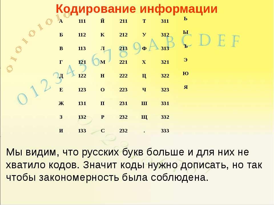Кодирование информации Мы видим, что русских букв больше и для них не хватило...