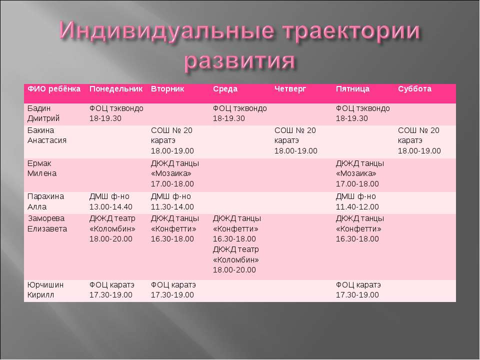 ФИО ребёнка Понедельник Вторник Среда Четверг Пятница Суббота Бадин Дмитрий Ф...