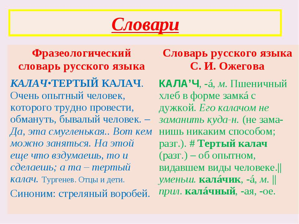 Словари Фразеологический словарь русского языка Словарь русского языка С. И. ...