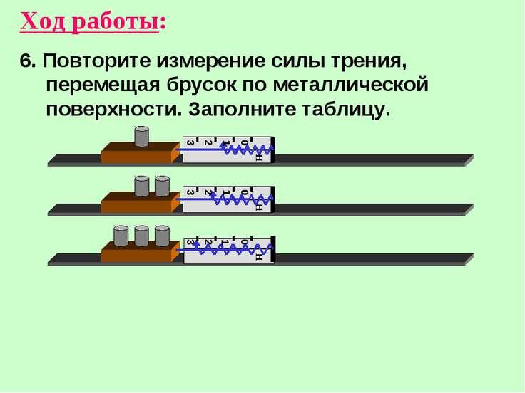 Ход работы: 6. Повторите измерение силы трения, перемещая брусок по металличе...
