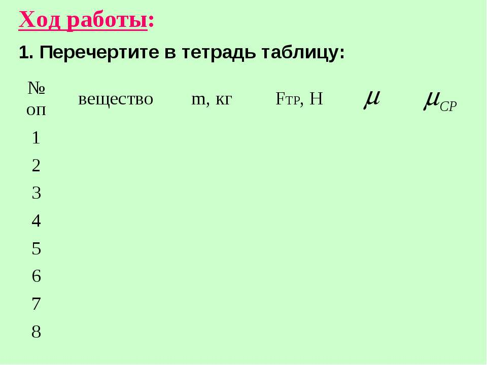 Ход работы: 1. Перечертите в тетрадь таблицу: № оп вещество m, кг FТР, Н 1 2 ...