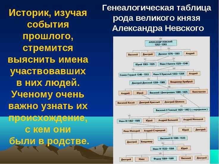 Историк, изучая события прошлого, стремится выяснить имена участвовавших в ни...